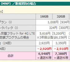 [iPhone 5s/iPhone 5c]毎月の料金