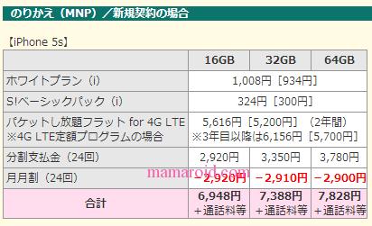iphone6にiphone5一括0円を利用して乗り換える。かかる維持費は?