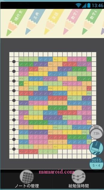勉強を続けられるアプリ3日坊主にならないために使いたいスマホアプリ4